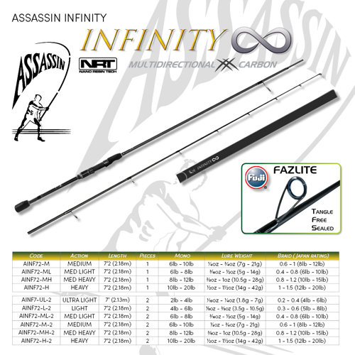 Picture of ASSASSIN Infinity 7ft2 2pc MH