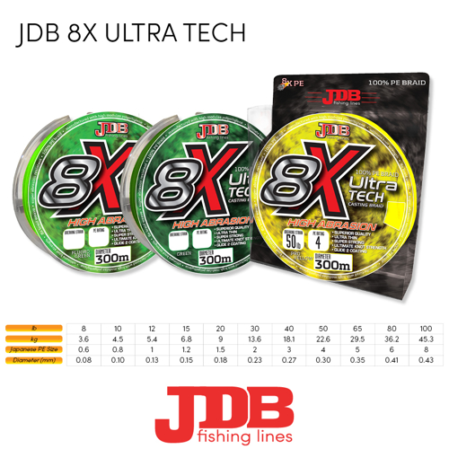 Picture of JDB Ultratech 8X